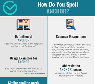 Correct spelling for anchor