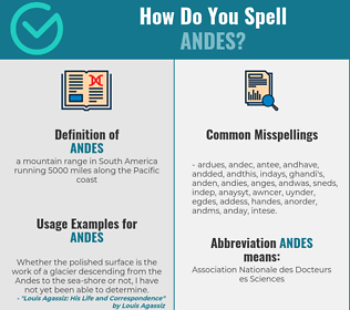Correct spelling for andes