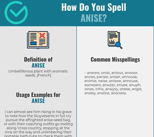 Correct spelling for anise
