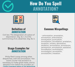 Correct spelling for annotation