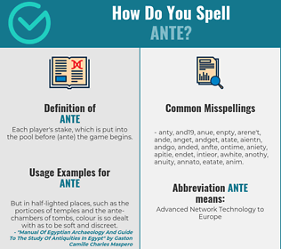 Correct spelling for ante