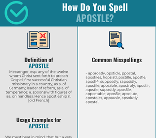 Correct spelling for apostle