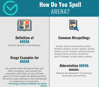Correct spelling for arena