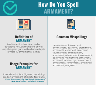 Correct spelling for armament