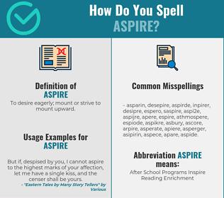 Correct spelling for aspire