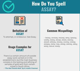 Correct spelling for assay
