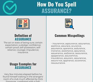 Correct spelling for assurance