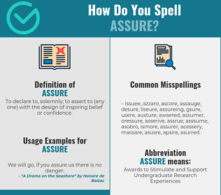 Correct spelling for assure