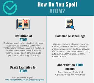 Correct spelling for atom