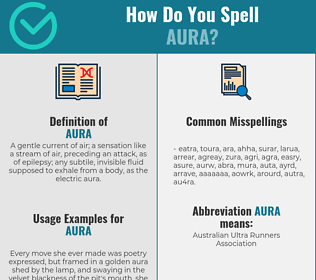 Correct spelling for aura