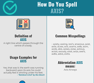 Correct spelling for axis