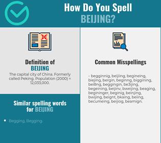 Correct spelling for beijing