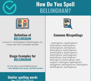 Correct spelling for bellingham [Infographic] | Spellchecker net
