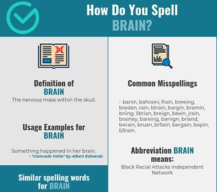 Correct spelling for brain