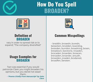 Correct spelling for broaden