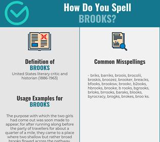 Correct spelling for brooks