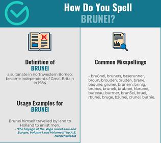 Correct spelling for brunei