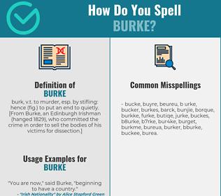 Correct spelling for burke