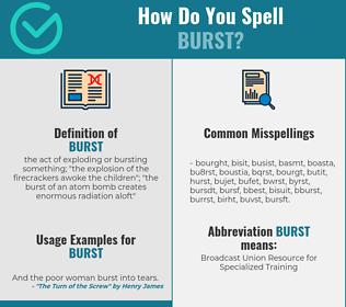 Correct spelling for burst