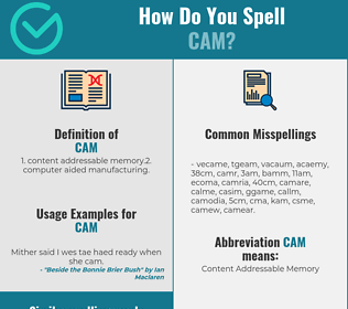 Correct spelling for cam