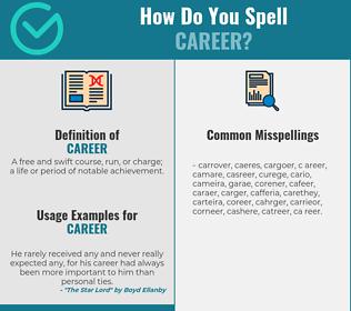 Correct spelling for career