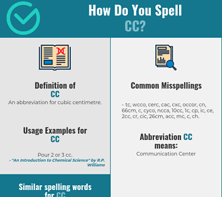 Correct spelling for cc
