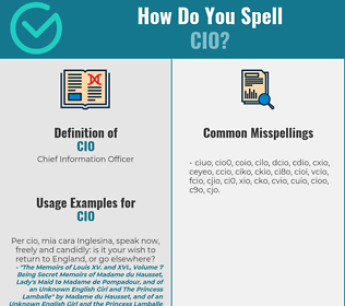 Correct spelling for cio