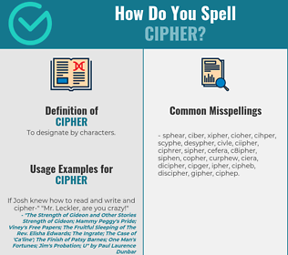 Correct spelling for cipher