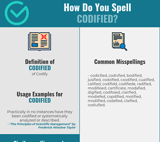 Correct spelling for codified