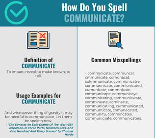 Correct spelling for communicate