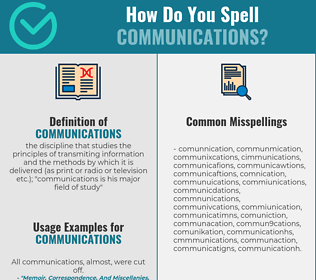 Correct spelling for communications