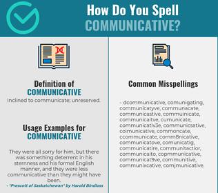 Correct spelling for communicative