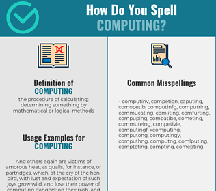 Correct spelling for computing