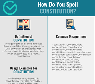 Correct spelling for constitution