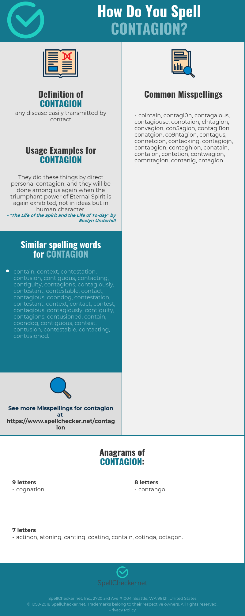 Correct Spelling For Contagion Infographic Spellchecker Net