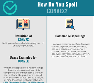 Correct spelling for convex