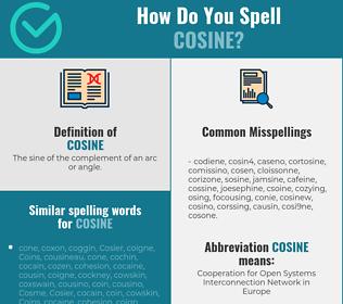 Correct spelling for cosine