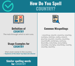 Correct spelling for country
