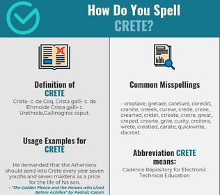 Correct spelling for crete