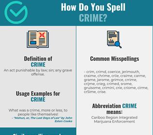 Correct spelling for crime