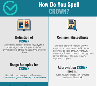 Correct spelling for crown