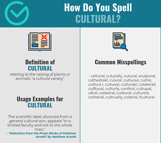 Correct spelling for cultural