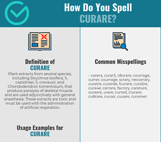 Correct spelling for curare