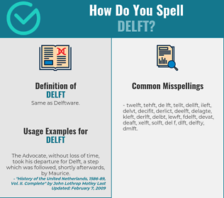 Correct spelling for delft