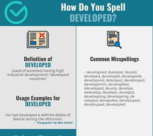 Correct spelling for developed