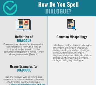 Correct spelling for dialogue [Infographic] | Spellchecker net