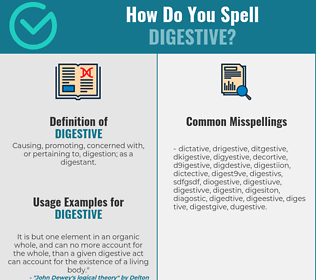 Correct spelling for digestive