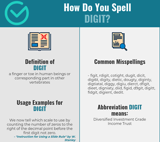 Correct spelling for digit