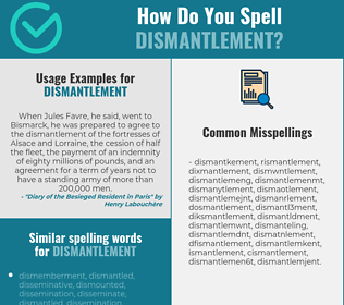 Correct spelling for dismantlement