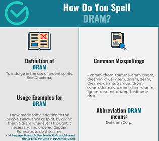 Correct spelling for dram